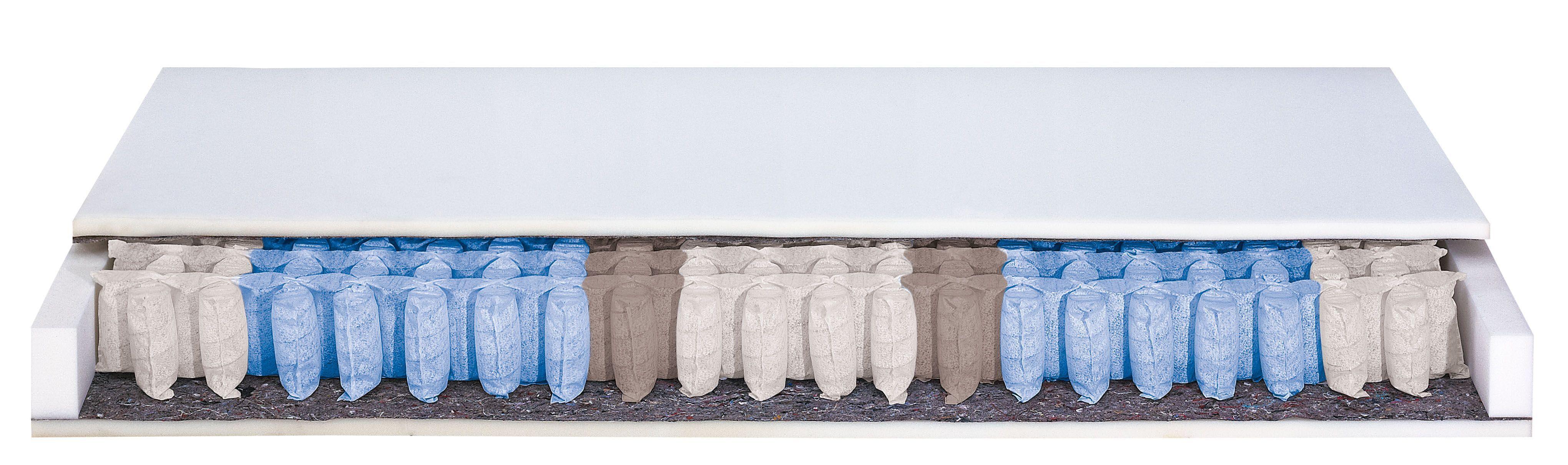 figura materac 160200 h3 materace salon meblowy agata