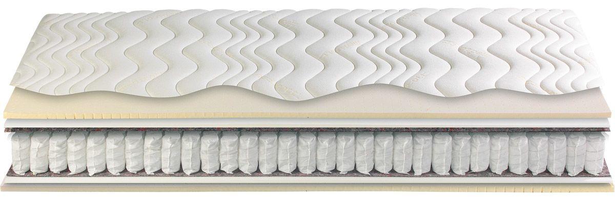 flex materac 160200 h4 medicott materace salon