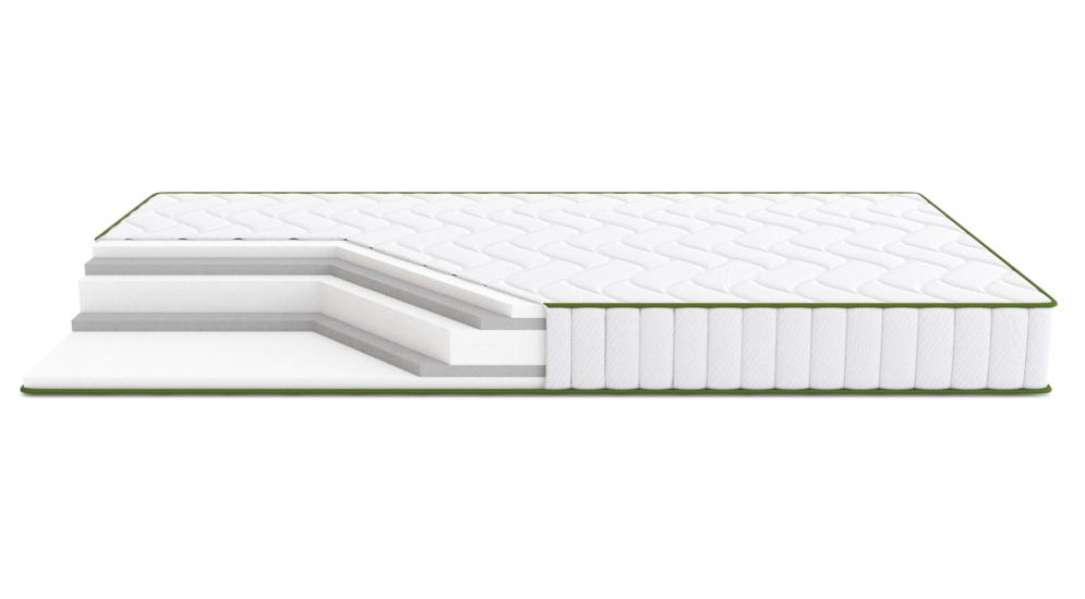 Materac OLCHA VELVET GREEN 100x200 cm