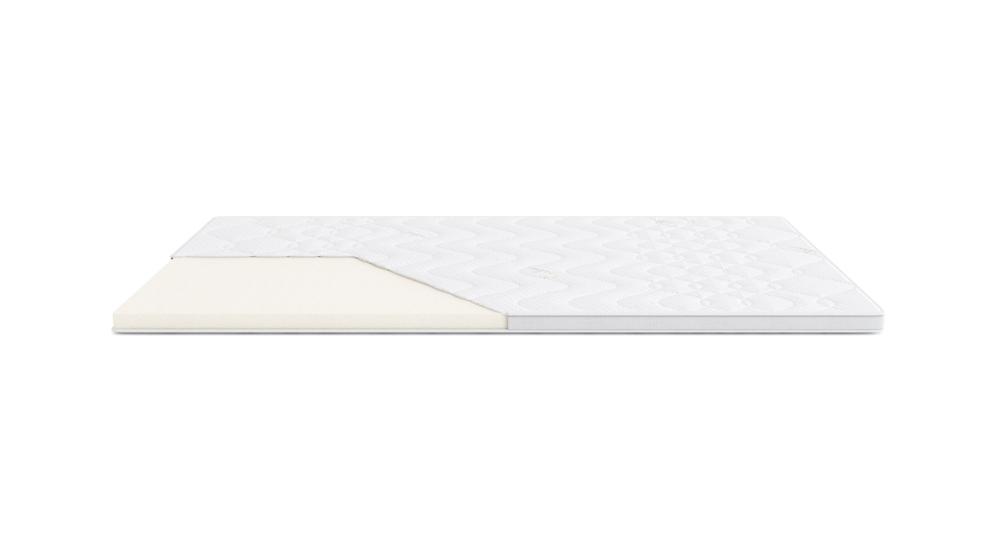 Materac ŚWIERK SILVERLINE 140x200 cm