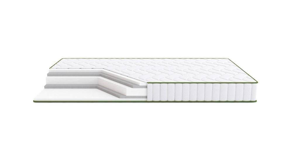 Materac OLCHA VELVET GREEN 160x200